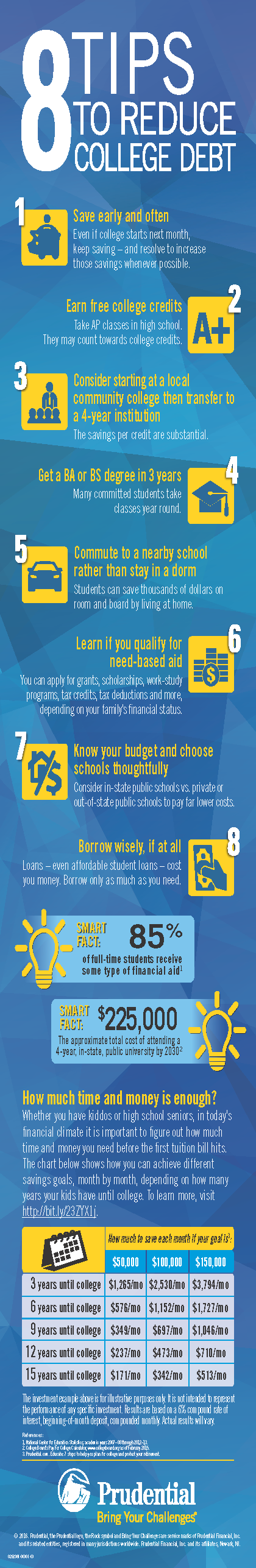 8 tips to reduce college debt
